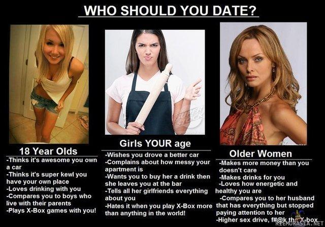 Dating nuoremmat naiset