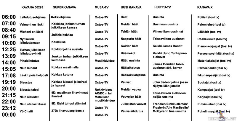 Tv Ohjelmaopas