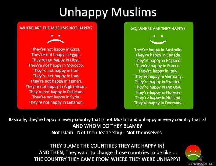 Uskontojen dating muslimi