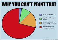 Why you can´t print