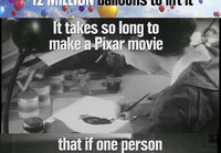 Pixar facts